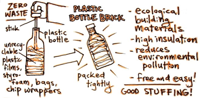 plastic-bottle-brick-small